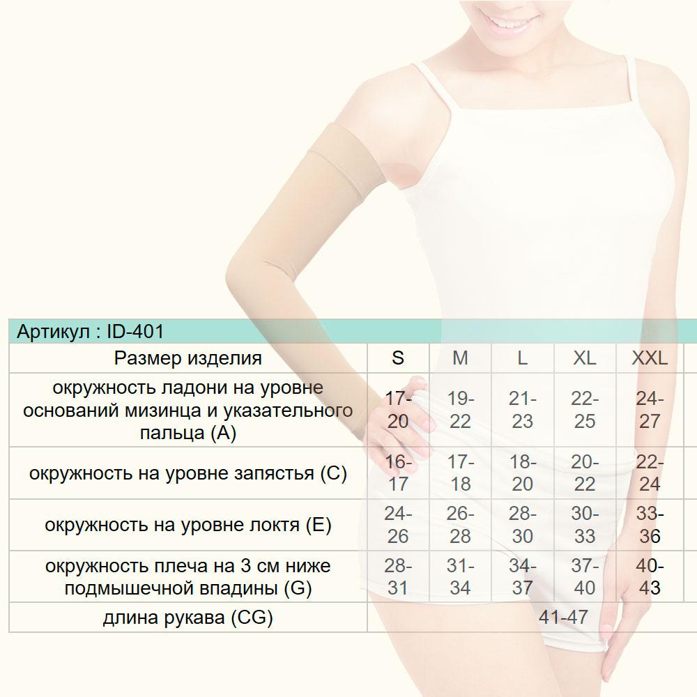 Таблица выбора размера бандажа