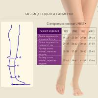 Диаграмма и таблица размеров